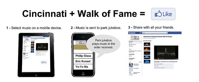 Cincy Walk Of Fame Mobiles